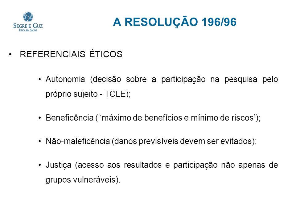 A RESOLUÇÃO 196/96 REFERENCIAIS ÉTICOS Autonomia (decisão sobre a participação na pesquisa pelo próprio sujeito - TCLE); Beneficência ( máximo de bene