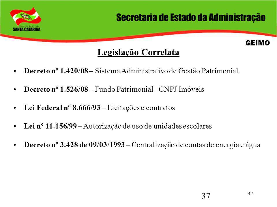 37 Legislação Correlata Decreto nº 1.420/08 – Sistema Administrativo de Gestão Patrimonial Decreto nº 1.526/08 – Fundo Patrimonial - CNPJ Imóveis Lei