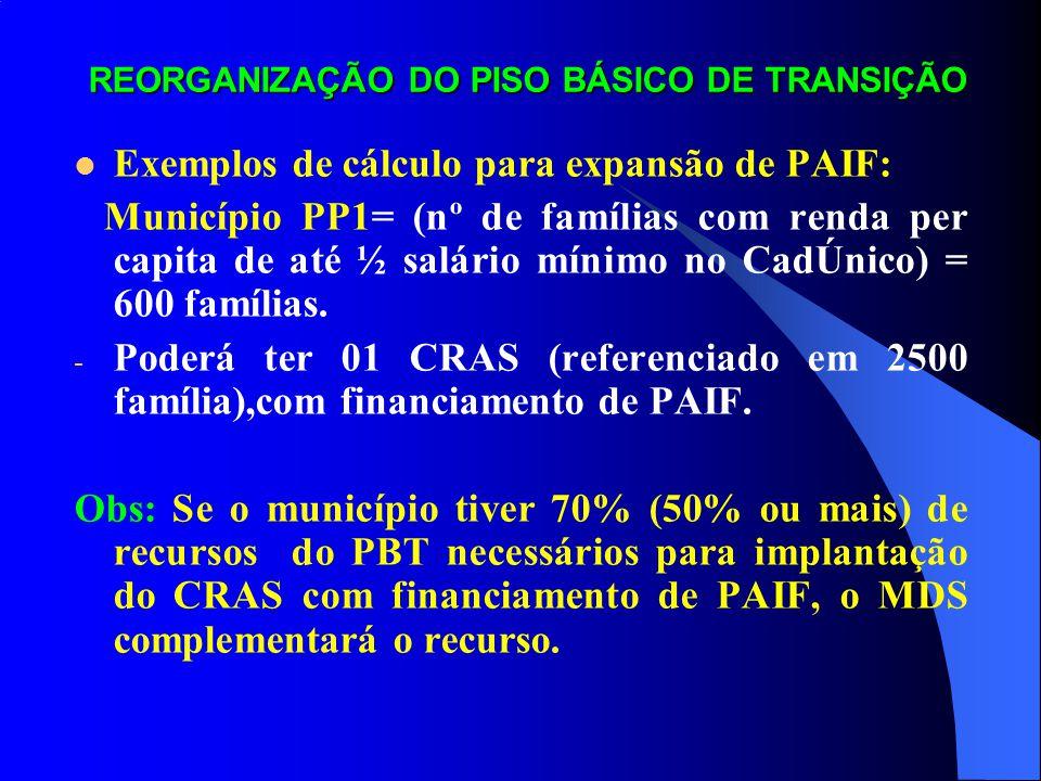 REORGANIZAÇÃO DO PISO BÁSICO DE TRANSIÇÃO Exemplos de cálculo para expansão de PAIF: Município PP1= (nº de famílias com renda per capita de até ½ salá