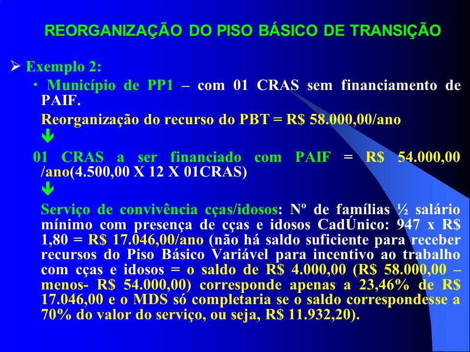 REORGANIZAÇÃO DO PISO BÁSICO DE TRANSIÇÃO Exemplo 2: Município de PP1 – com 01 CRAS sem financiamento de PAIF. Reorganização do recurso do PBT = R$ 58