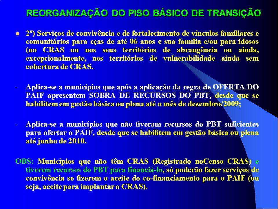 REORGANIZAÇÃO DO PISO BÁSICO DE TRANSIÇÃO Serviços para crianças de até seis anos e para idosos: - Cálculo: famílias com renda per capita de ½ salário mínimo (CadÚnico) com presença de crianças e idosos por município (multiplicado) R$ 1,80.