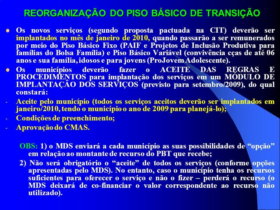 REORGANIZAÇÃO DO PISO BÁSICO DE TRANSIÇÃO Exemplos de cálculo para expansão de PAIF: Município GP (nº de famílias com renda per capita de até ½ salário mínimo no CadÚnico) = 20.000 famílias - Famílias já cobertas com financiamento do PAIF (10.000 famílias = 02 CRAS c/ 5.000 famílias referenciadas em cada um) - Famílias a serem cobertas com financiamento do PAIF (10.000 famílias = possibilidade de implantação de mais 02 CRAS c/ 5.000 famílias referenciadas em cada um).