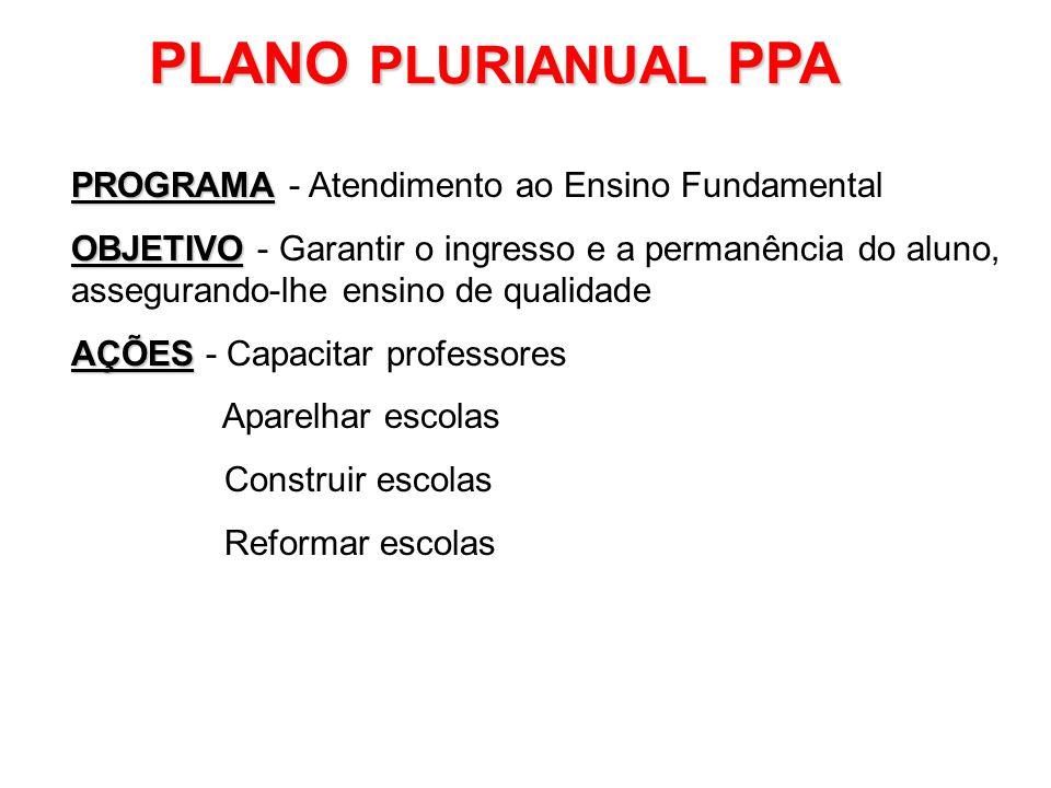 PLANO PLURIANUAL PPA PROGRAMA PROGRAMA – Coord.E Manut.