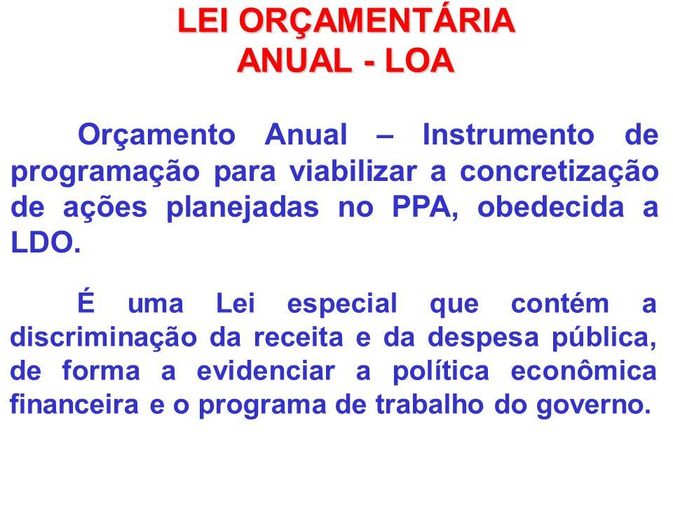 Serão detalhados objetivamente todos os programas e metas estabelecidos no PPA e na LDO.