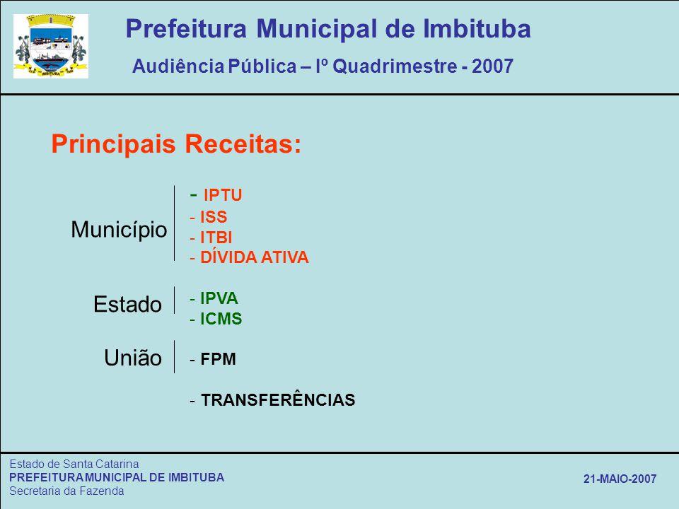 Estado de Santa Catarina PREFEITURA MUNICIPAL DE IMBITUBA Secretaria da Fazenda 21-MAIO-2007 Principais Receitas: Prefeitura Municipal de Imbituba Aud