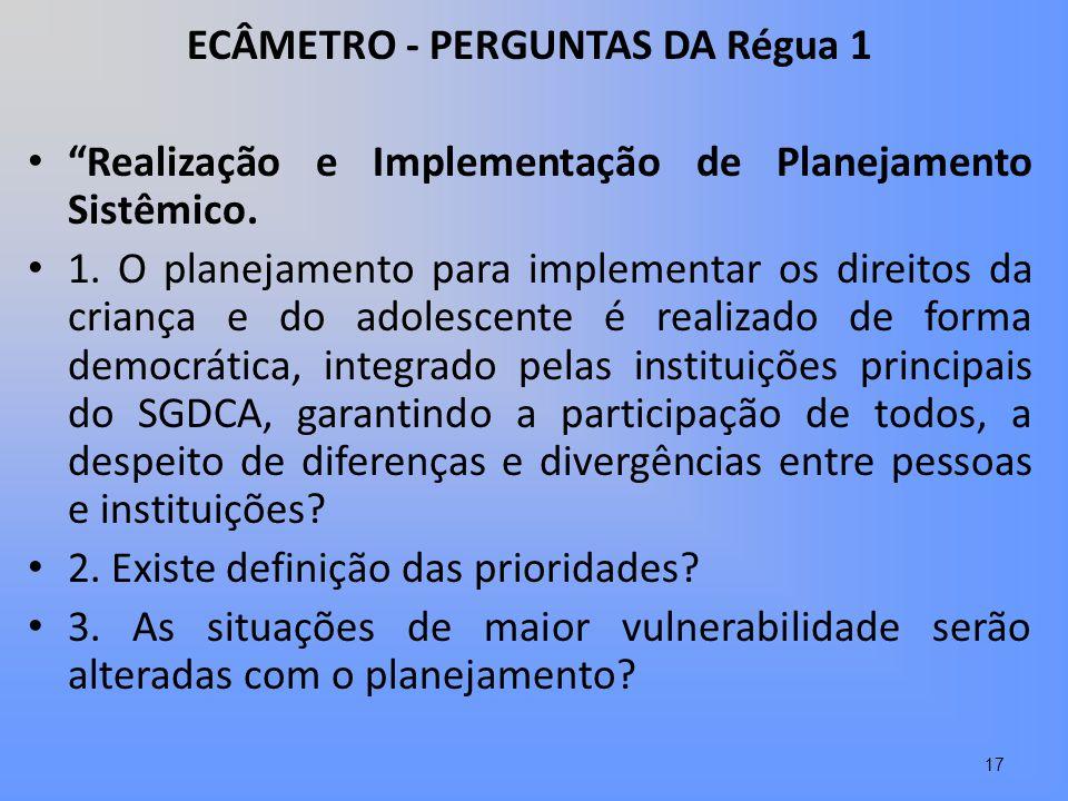 ECÂMETRO - PERGUNTAS DA Régua 1 Realização e Implementação de Planejamento Sistêmico. 1. O planejamento para implementar os direitos da criança e do a