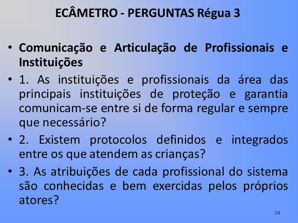 ECÂMETRO - PERGUNTAS Régua 3 Comunicação e Articulação de Profissionais e Instituições 1. As instituições e profissionais da área das principais insti