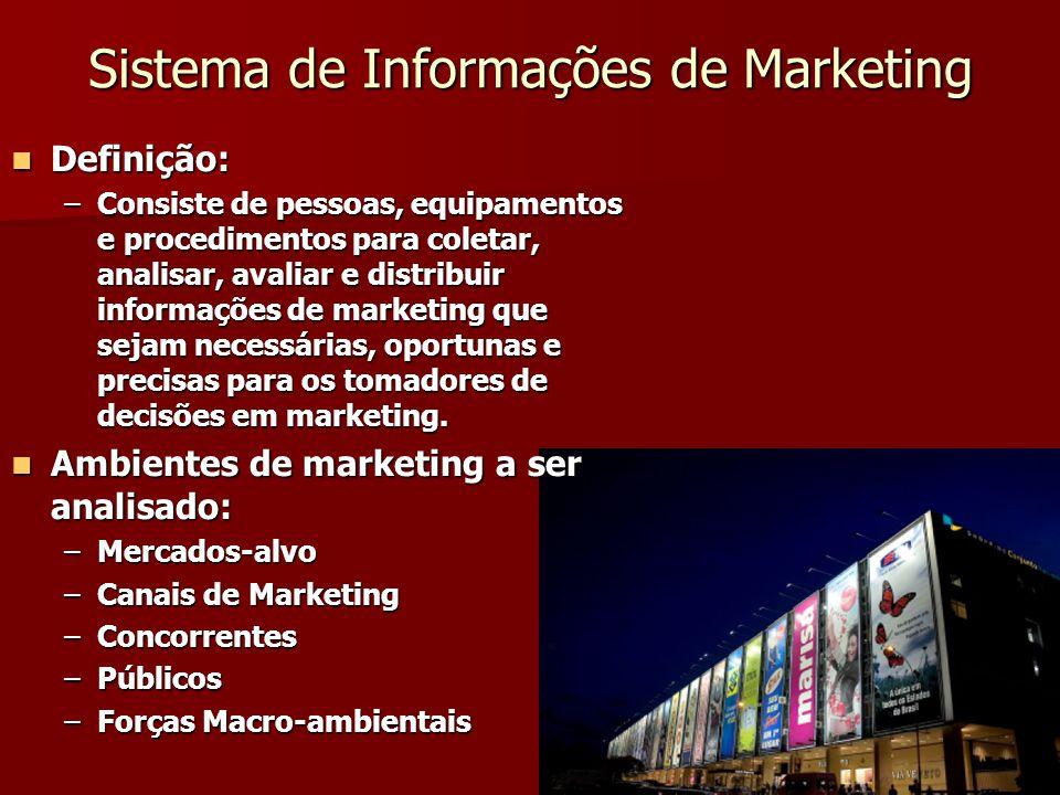Sistema de Informações de Marketing Definição: Definição: –Consiste de pessoas, equipamentos e procedimentos para coletar, analisar, avaliar e distribuir informações de marketing que sejam necessárias, oportunas e precisas para os tomadores de decisões em marketing.