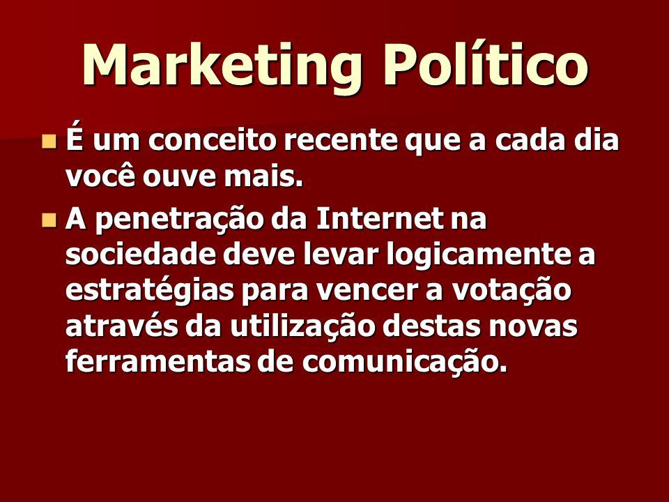 Marketing Político É um conceito recente que a cada dia você ouve mais.