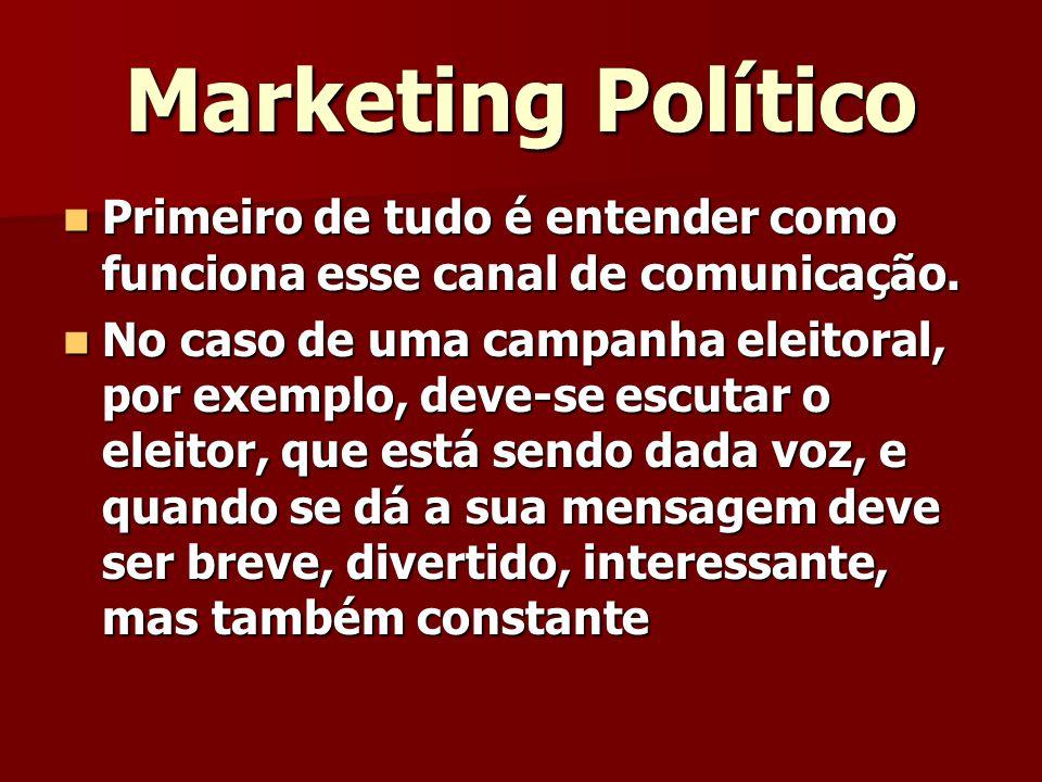 Marketing Político Primeiro de tudo é entender como funciona esse canal de comunicação.