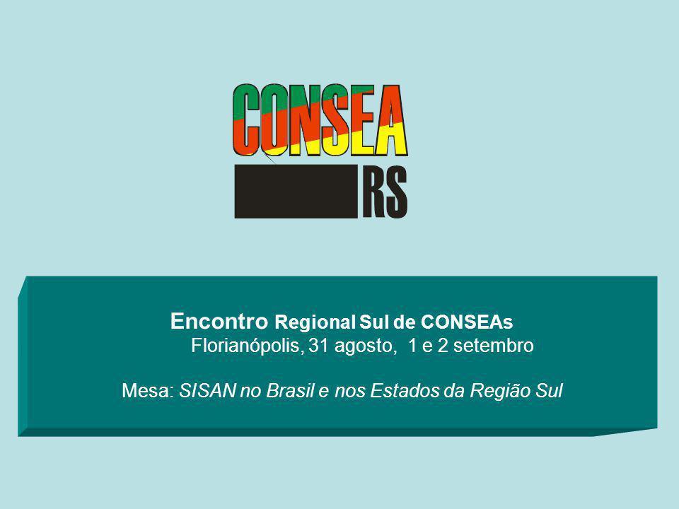 Encontro Regional Sul de CONSEAs Florianópolis, 31 agosto, 1 e 2 setembro Mesa: SISAN no Brasil e nos Estados da Região Sul