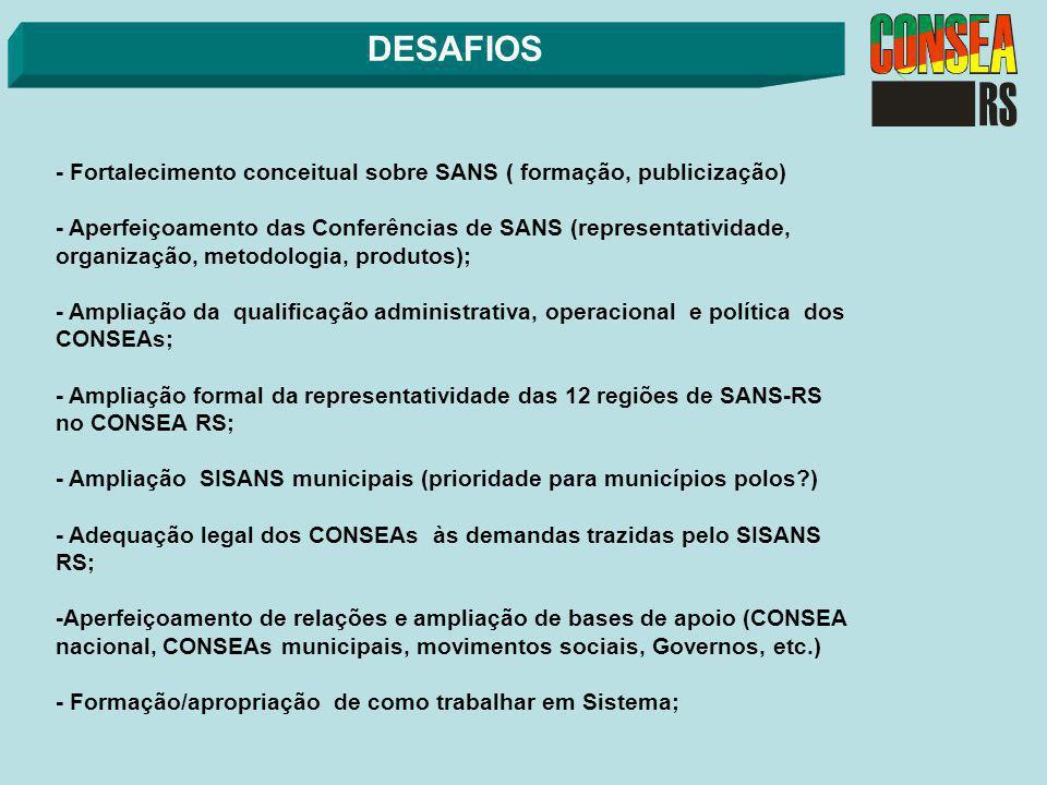 DESAFIOS - Fortalecimento conceitual sobre SANS ( formação, publicização) - Aperfeiçoamento das Conferências de SANS (representatividade, organização,