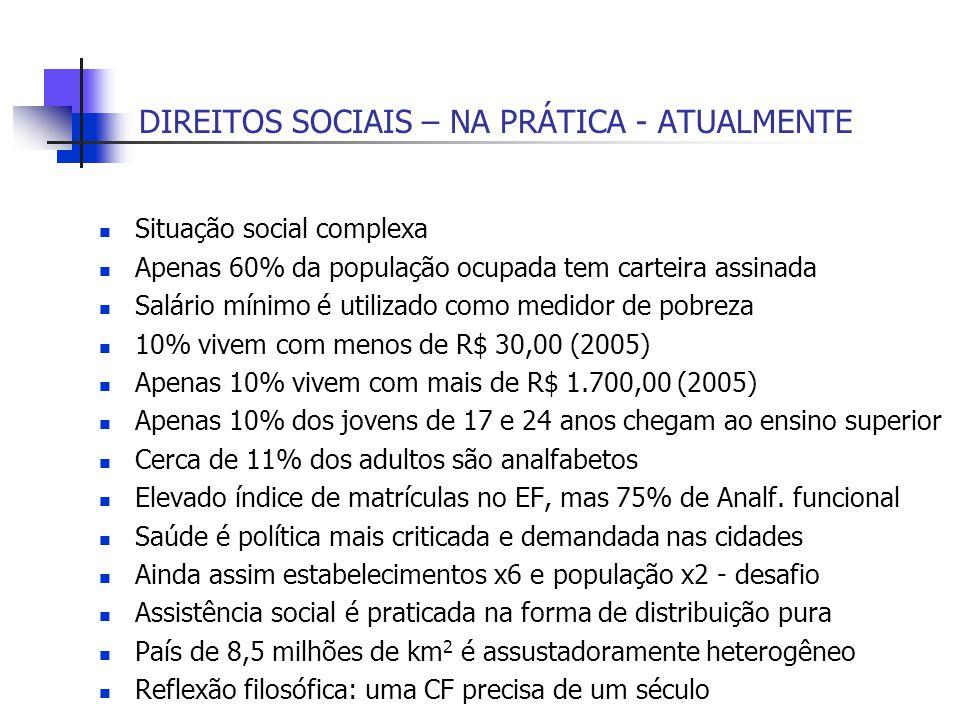 DIREITOS SOCIAIS – NA PRÁTICA - ATUALMENTE Situação social complexa Apenas 60% da população ocupada tem carteira assinada Salário mínimo é utilizado como medidor de pobreza 10% vivem com menos de R$ 30,00 (2005) Apenas 10% vivem com mais de R$ 1.700,00 (2005) Apenas 10% dos jovens de 17 e 24 anos chegam ao ensino superior Cerca de 11% dos adultos são analfabetos Elevado índice de matrículas no EF, mas 75% de Analf.