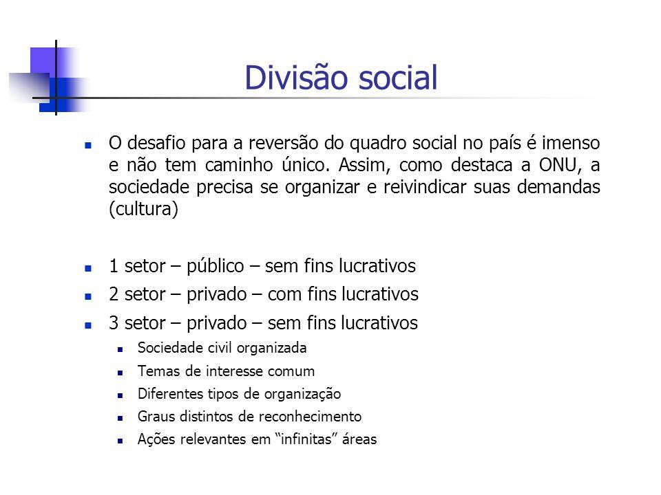 Divisão social O desafio para a reversão do quadro social no país é imenso e não tem caminho único.