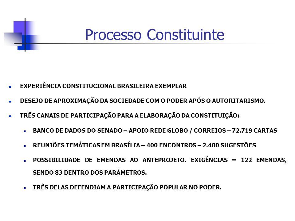 Processo Constituinte EXPERIÊNCIA CONSTITUCIONAL BRASILEIRA EXEMPLAR DESEJO DE APROXIMAÇÃO DA SOCIEDADE COM O PODER APÓS O AUTORITARISMO.