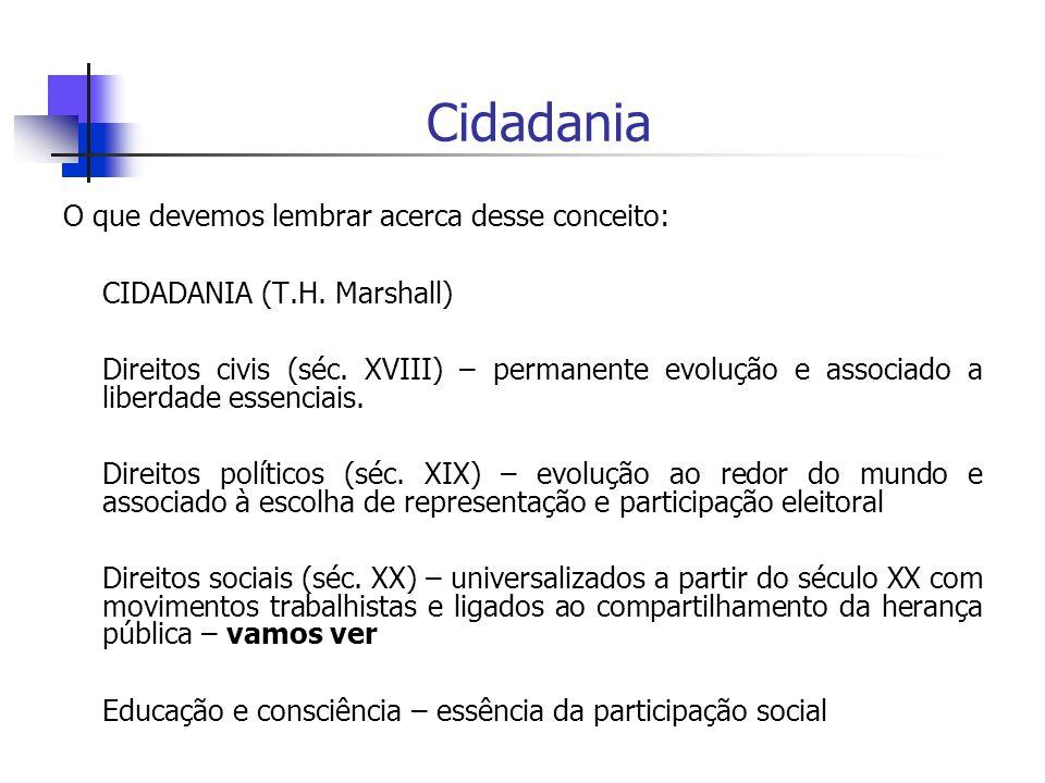 Cidadania O que devemos lembrar acerca desse conceito: CIDADANIA (T.H.