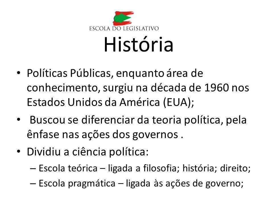 Políticas Públicas, enquanto área de conhecimento, surgiu na década de 1960 nos Estados Unidos da América (EUA); Buscou se diferenciar da teoria polít