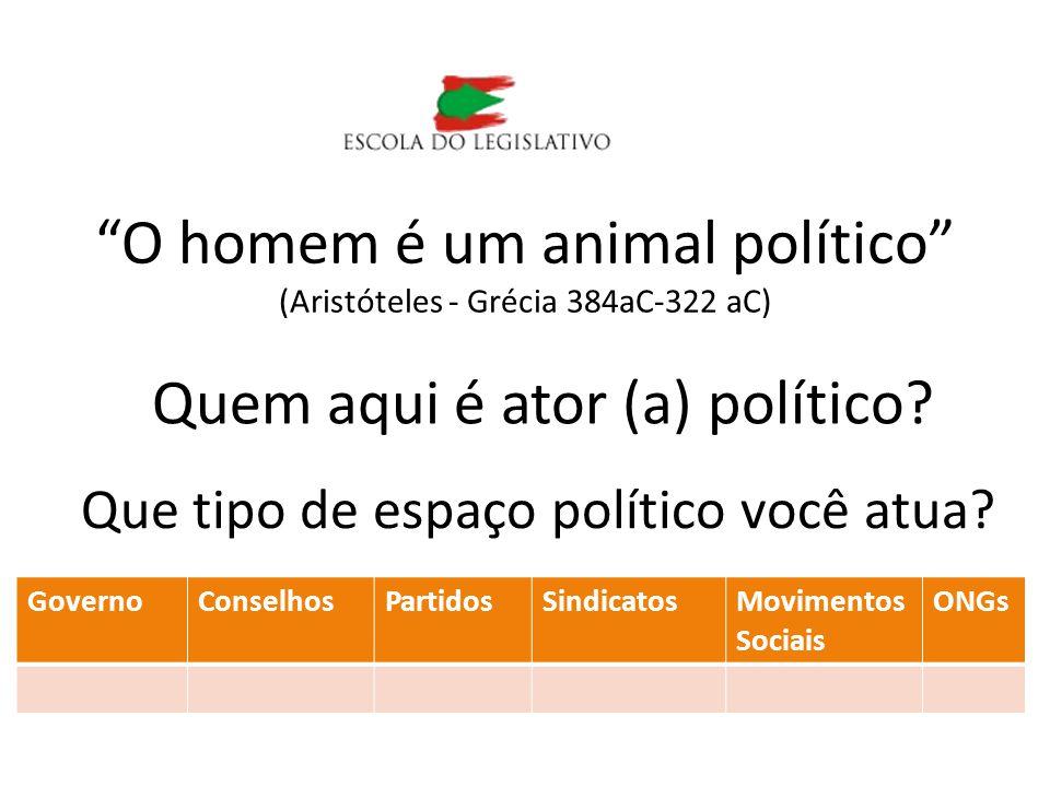 O homem é um animal político (Aristóteles - Grécia 384aC-322 aC) GovernoConselhosPartidosSindicatosMovimentos Sociais ONGs Quem aqui é ator (a) políti