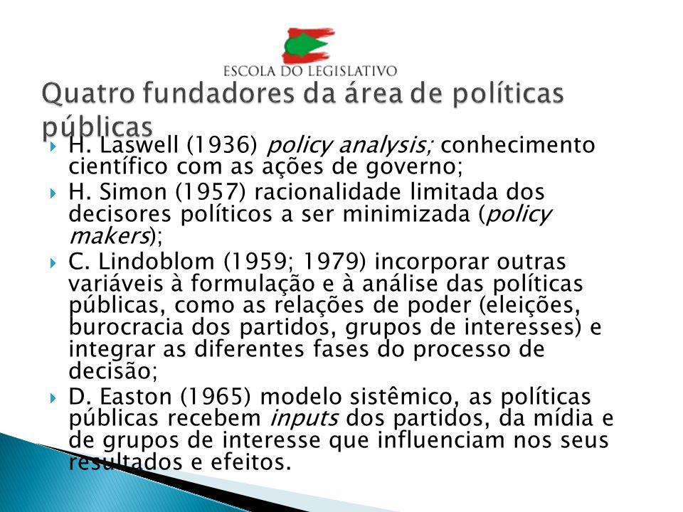 H. Laswell (1936) policy analysis; conhecimento científico com as ações de governo; H. Simon (1957) racionalidade limitada dos decisores políticos a s