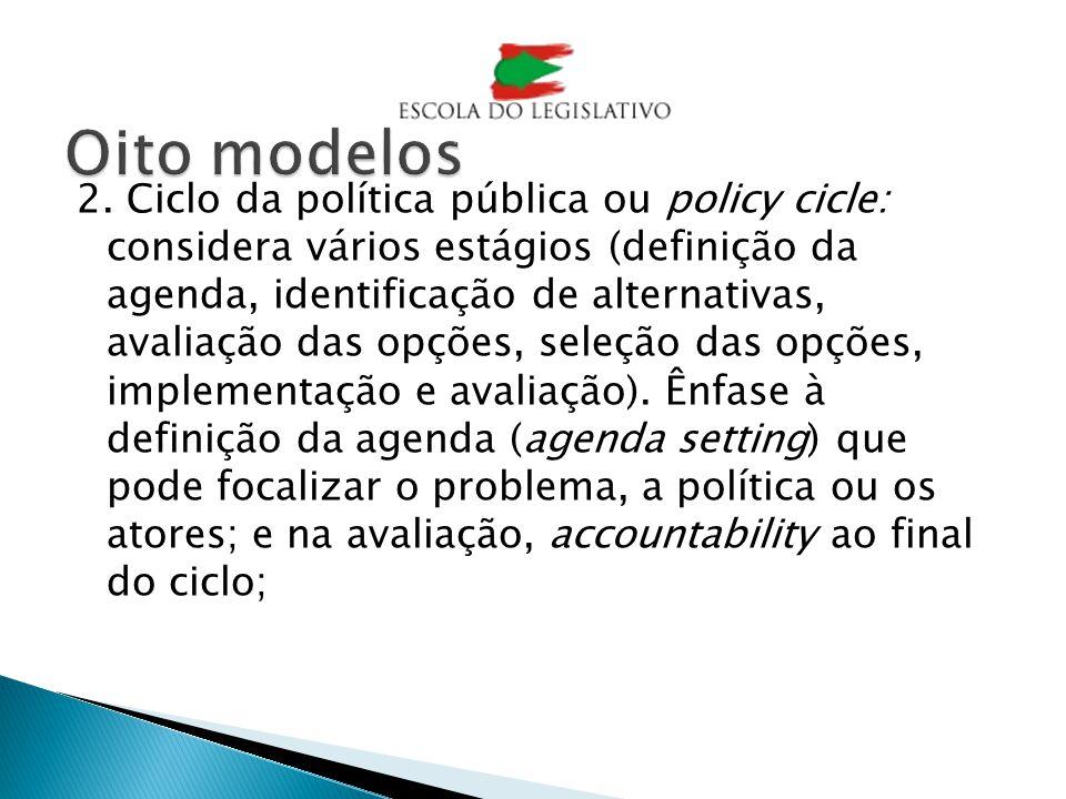 2. Ciclo da política pública ou policy cicle: considera vários estágios (definição da agenda, identificação de alternativas, avaliação das opções, sel