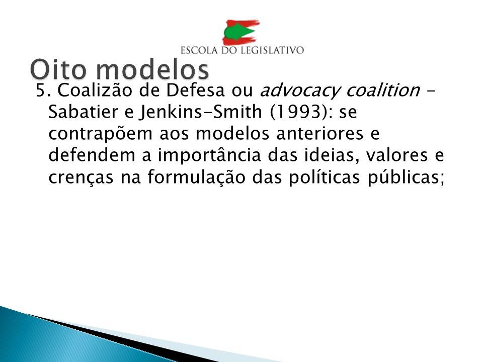 5. Coalizão de Defesa ou advocacy coalition - Sabatier e Jenkins-Smith (1993): se contrapõem aos modelos anteriores e defendem a importância das ideia