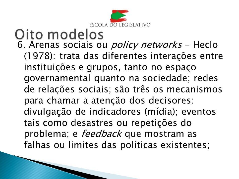 6. Arenas sociais ou policy networks - Heclo (1978): trata das diferentes interações entre instituições e grupos, tanto no espaço governamental quanto
