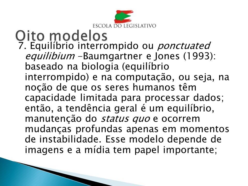 7. Equilíbrio interrompido ou ponctuated equilibium -Baumgartner e Jones (1993): baseado na biologia (equilíbrio interrompido) e na computação, ou sej