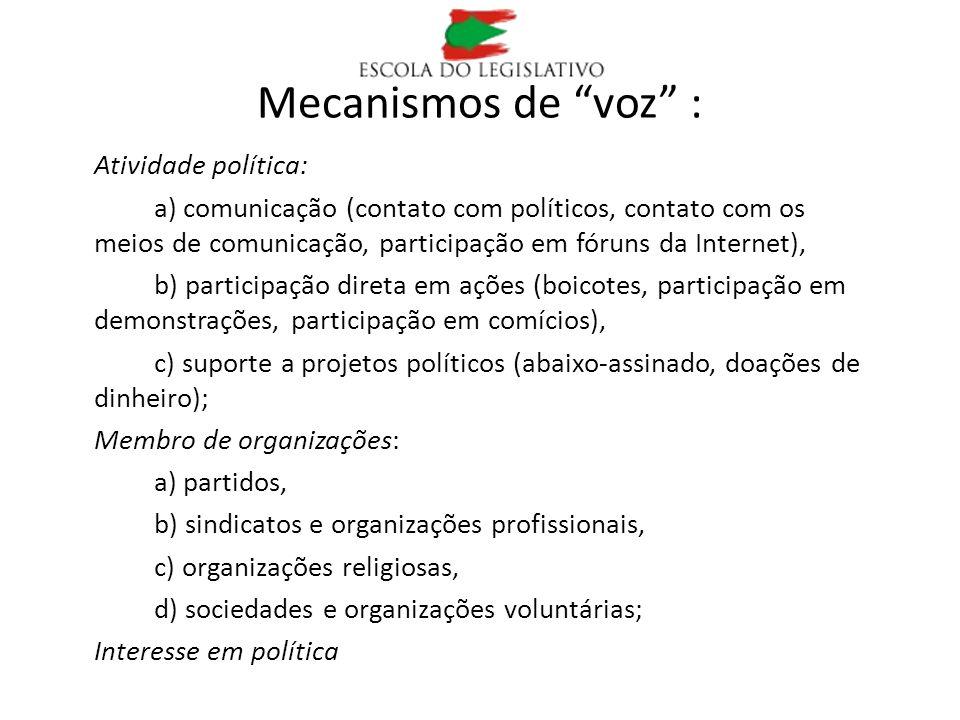 Mecanismos de voz : Atividade política: a) comunicação (contato com políticos, contato com os meios de comunicação, participação em fóruns da Internet