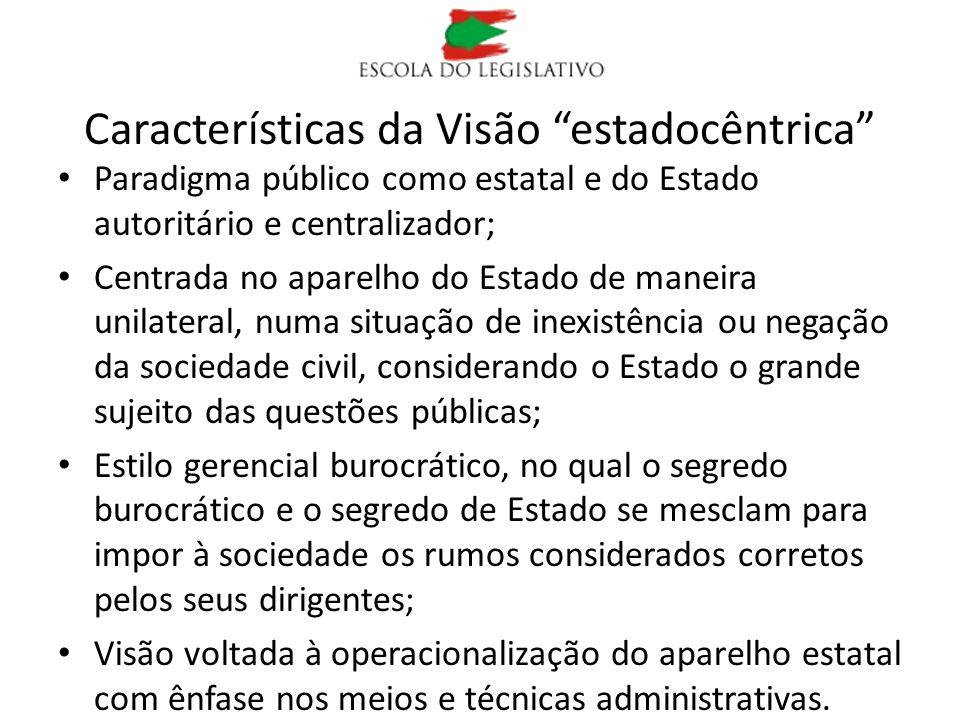 Características da Visão estadocêntrica Paradigma público como estatal e do Estado autoritário e centralizador; Centrada no aparelho do Estado de mane