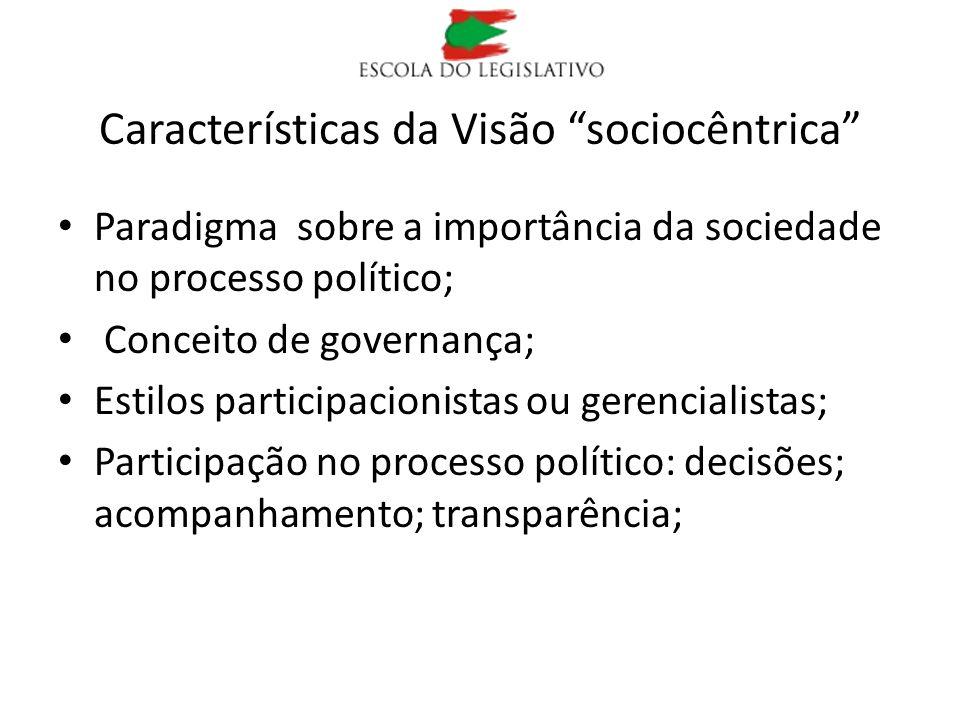 Características da Visão sociocêntrica Paradigma sobre a importância da sociedade no processo político; Conceito de governança; Estilos participacioni