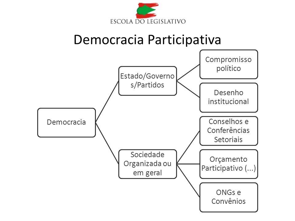 Democracia Participativa Democracia Estado/Governo s/Partidos Compromisso político Desenho institucional Sociedade Organizada ou em geral Conselhos e