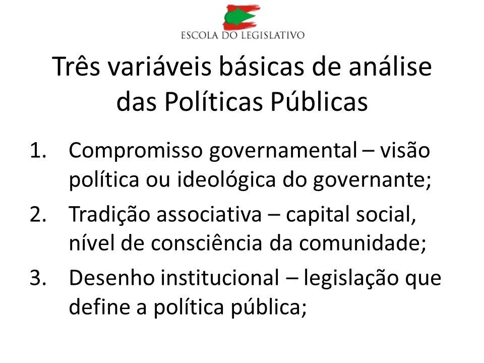 Três variáveis básicas de análise das Políticas Públicas 1.Compromisso governamental – visão política ou ideológica do governante; 2.Tradição associat