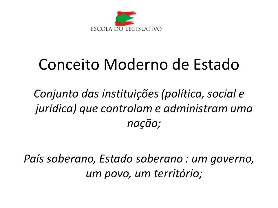 Conjunto das instituições (política, social e jurídica) que controlam e administram uma nação; País soberano, Estado soberano : um governo, um povo, u