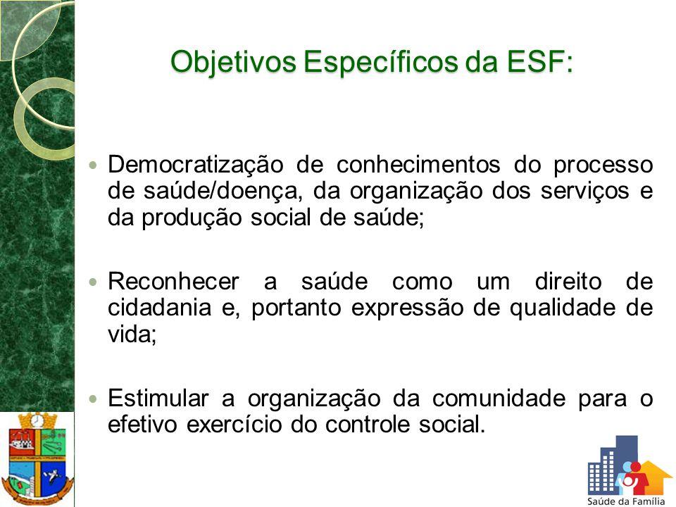 Atividades da ESF Grupos de educação em saúde com portadores de hipertensão arterial sistêmica, Diabetes Mellitus, idosos, gestantes, adolescentes, ob