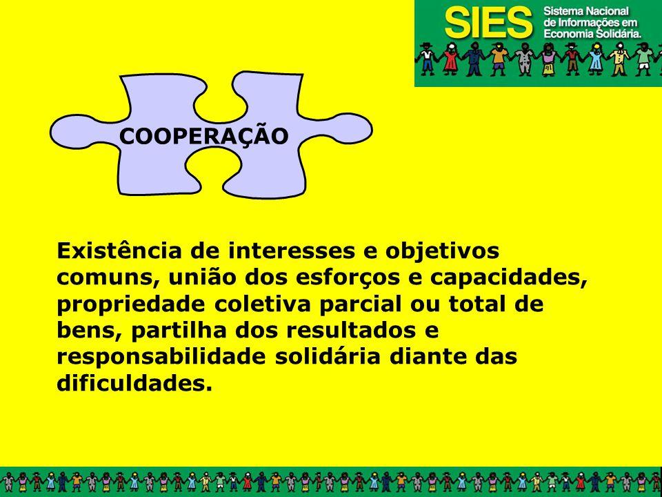 COOPERAÇÃO Existência de interesses e objetivos comuns, união dos esforços e capacidades, propriedade coletiva parcial ou total de bens, partilha dos