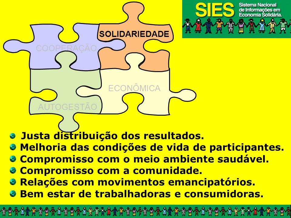 Justa distribuição dos resultados.Melhoria das condições de vida de participantes.