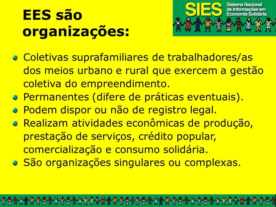 Coletivas suprafamiliares de trabalhadores/as dos meios urbano e rural que exercem a gestão coletiva do empreendimento.