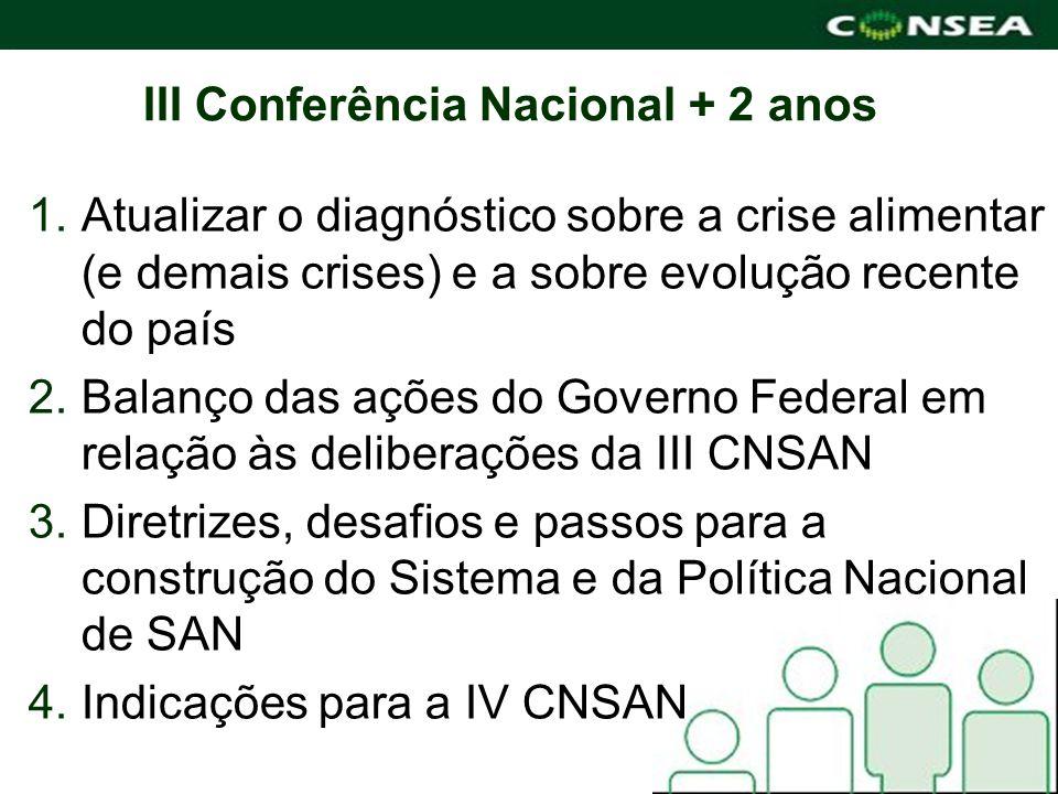 III Conferência Nacional + 2 anos 1. Atualizar o diagnóstico sobre a crise alimentar (e demais crises) e a sobre evolução recente do país 2. Balanço d