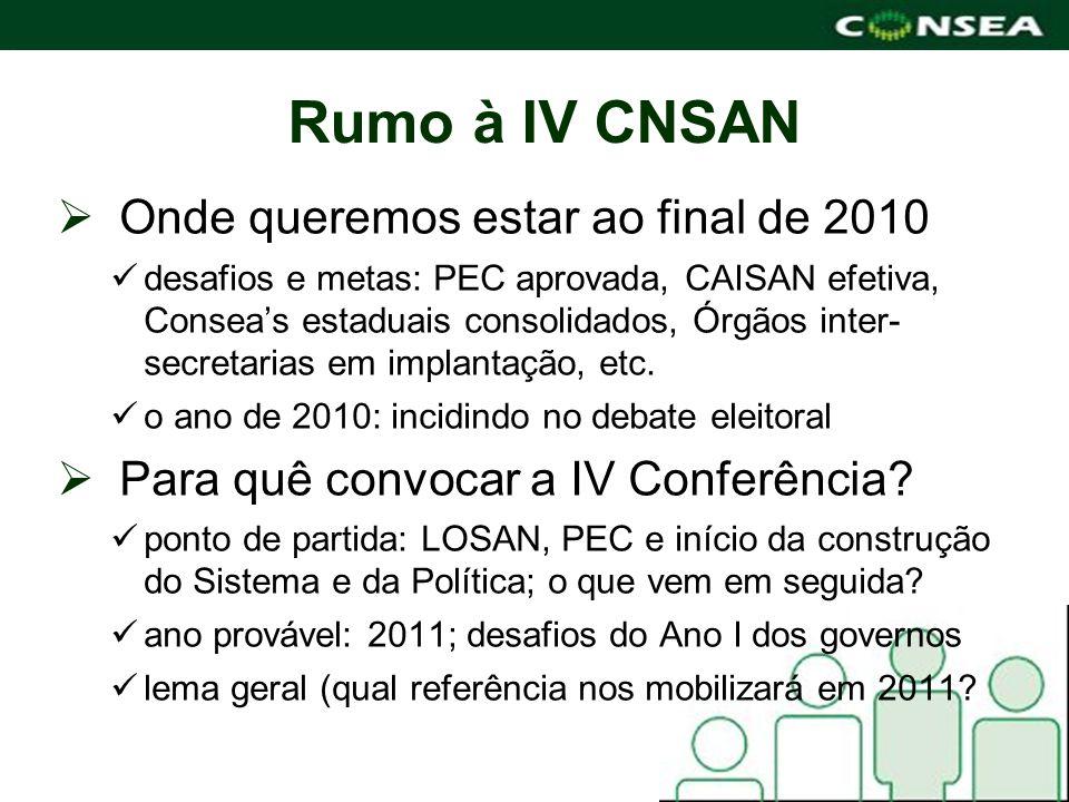 Rumo à IV CNSAN Onde queremos estar ao final de 2010 desafios e metas: PEC aprovada, CAISAN efetiva, Conseas estaduais consolidados, Órgãos inter- sec