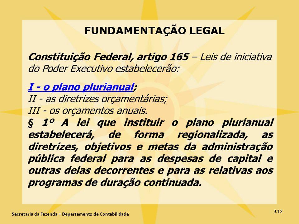 FUNDAMENTAÇÃO LEGAL Constituição Federal, artigo 165 – Leis de iniciativa do Poder Executivo estabelecerão: I - o plano plurianual; II - as diretrizes