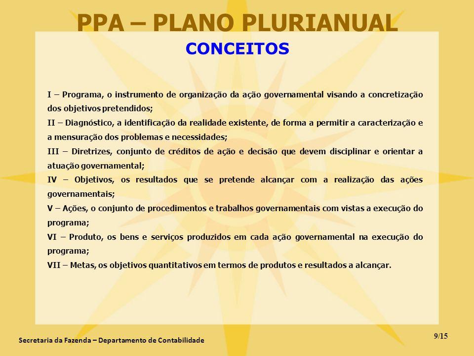 CONCEITOS 9/15 Secretaria da Fazenda – Departamento de Contabilidade PPA – PLANO PLURIANUAL I – Programa, o instrumento de organização da ação governa