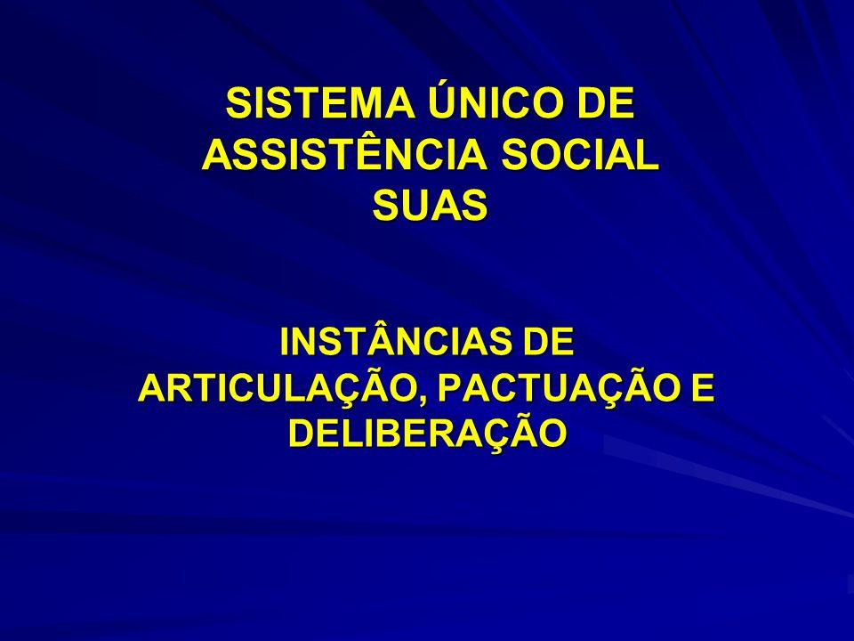 SISTEMA ÚNICO DE ASSISTÊNCIA SOCIAL SUAS INSTÂNCIAS DE ARTICULAÇÃO, PACTUAÇÃO E DELIBERAÇÃO