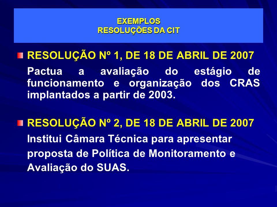 EXEMPLOS RESOLUÇÕES DA CIT RESOLUÇÃO Nº 1, DE 18 DE ABRIL DE 2007 Pactua a avaliação do estágio de funcionamento e organização dos CRAS implantados a