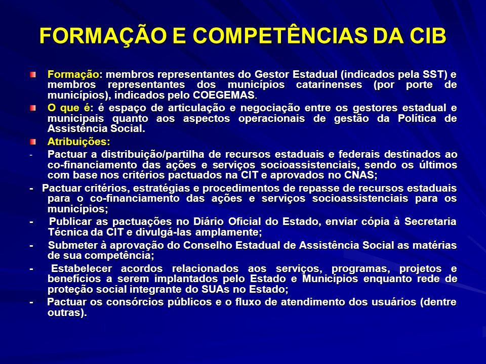 FORMAÇÃO E COMPETÊNCIAS DA CIB Formação: membros representantes do Gestor Estadual (indicados pela SST) e membros representantes dos municípios catari