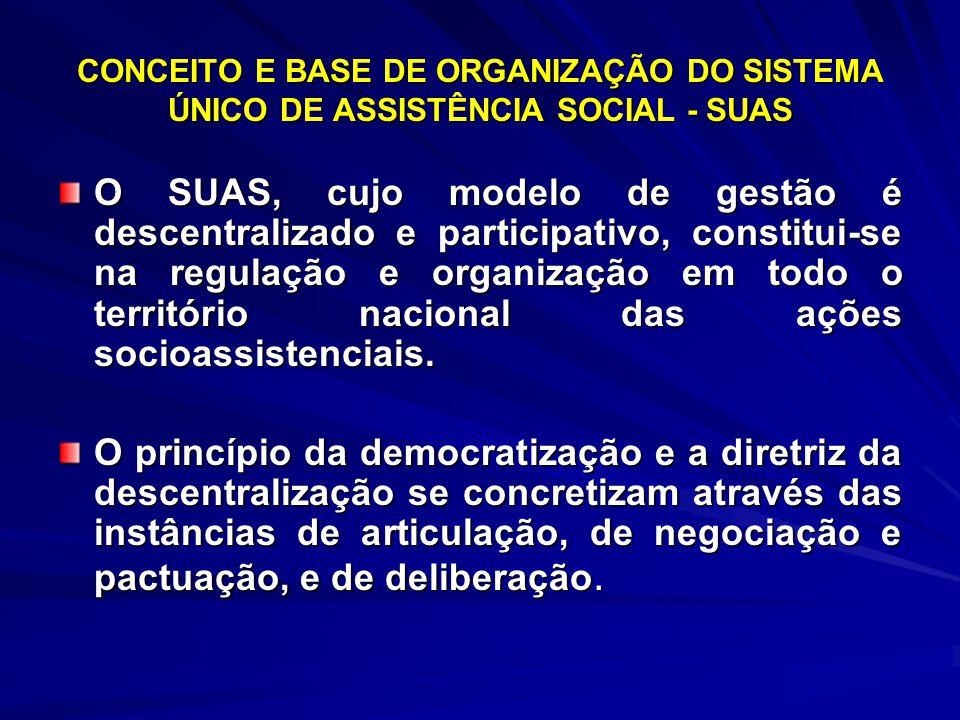 CONCEITO E BASE DE ORGANIZAÇÃO DO SISTEMA ÚNICO DE ASSISTÊNCIA SOCIAL - SUAS O SUAS, cujo modelo de gestão é descentralizado e participativo, constitu