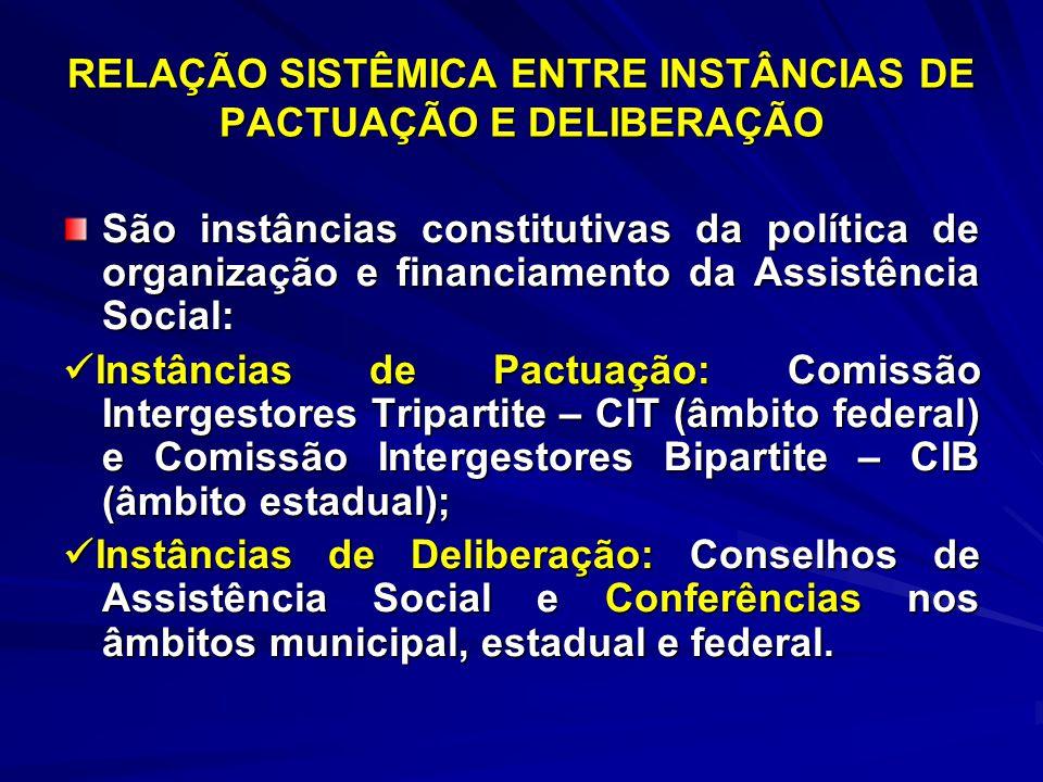 RELAÇÃO SISTÊMICA ENTRE INSTÂNCIAS DE PACTUAÇÃO E DELIBERAÇÃO São instâncias constitutivas da política de organização e financiamento da Assistência S