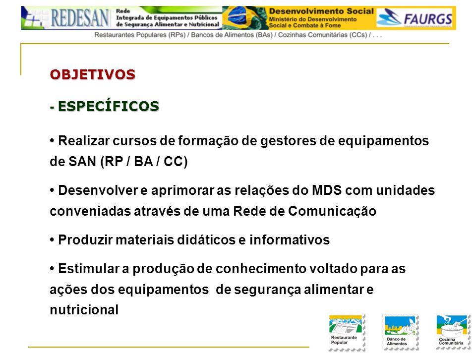 OBJETIVOS - ESPECÍFICOS Fortalecer e apoiar a formulação de políticas públicas de segurança alimentar e nutricional através da criação de redes de cooperação entre as unidades sociais de SAN e os movimentos sociais e instituições públicas e privadas.
