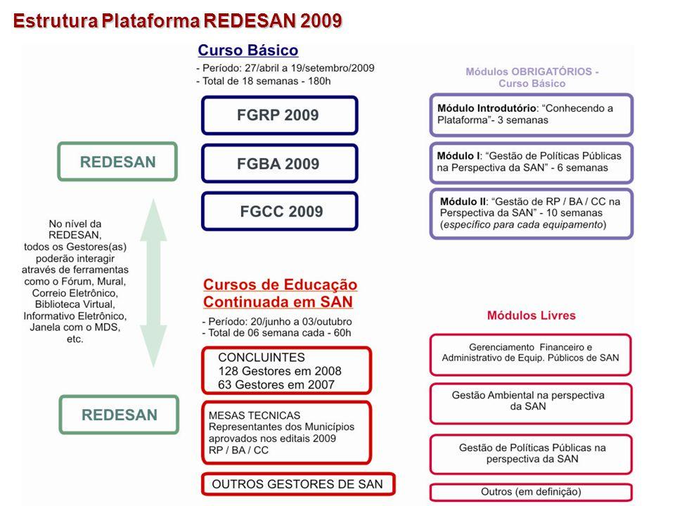 CONTATOS SECRETARIA EXECUTIVA do PROJETO REDESAN FAURGS / MDS Endereço: Rua Miguel Teixeira, 86 / 2º Andar Porto Alegre-RS / CEP: 90050-250 Fones: (51) 3288-6687 / (51) 9976-3217 End.