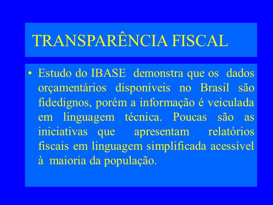 TRANSPARÊNCIA FISCAL Estudo do IBASE demonstra que os dados orçamentários disponíveis no Brasil são fidedignos, porém a informação é veiculada em linguagem técnica.