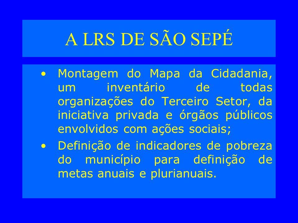 A LRS DE SÃO SEPÉ Montagem do Mapa da Cidadania, um inventário de todas organizações do Terceiro Setor, da iniciativa privada e órgãos públicos envolvidos com ações sociais; Definição de indicadores de pobreza do município para definição de metas anuais e plurianuais.